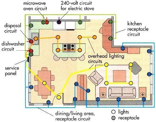 wiring plan